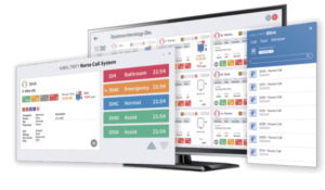 Software for analysing patient-care